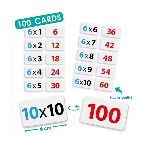 AKROS - Apprendre à multiplier