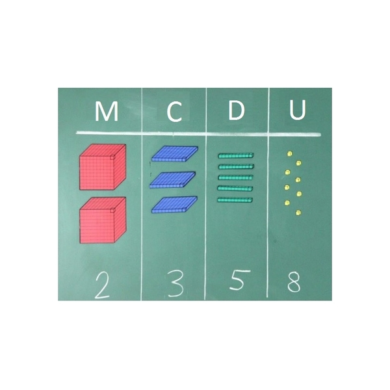 Wissner - 54 pieces magnetiques couleurs - base 10