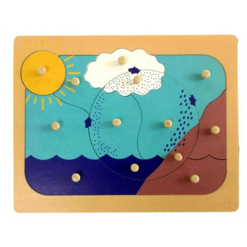 MontessoriSamuserAutrement - Puzzle Cycle de l'eau