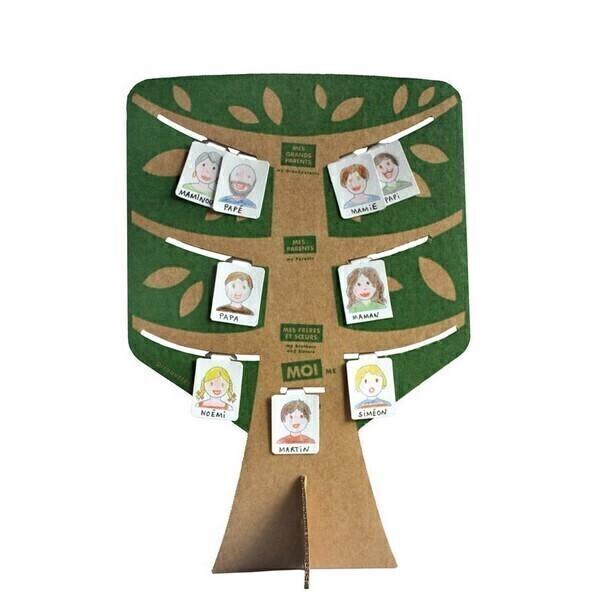 Pirouette cacahouete - Kit Mon arbre généalogique 4-11ans